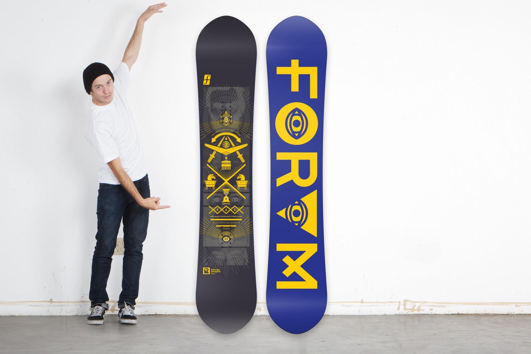 Forum Honeypot board graphics